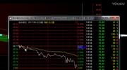 股票黑马股票短线秘诀