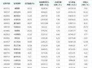 个股主力资金流入排名表一览