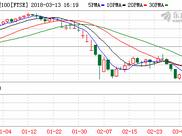 周二欧洲股市开盘波澜不惊