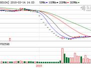 乐视网午后开市起停牌 近期股票交易波动幅度较大