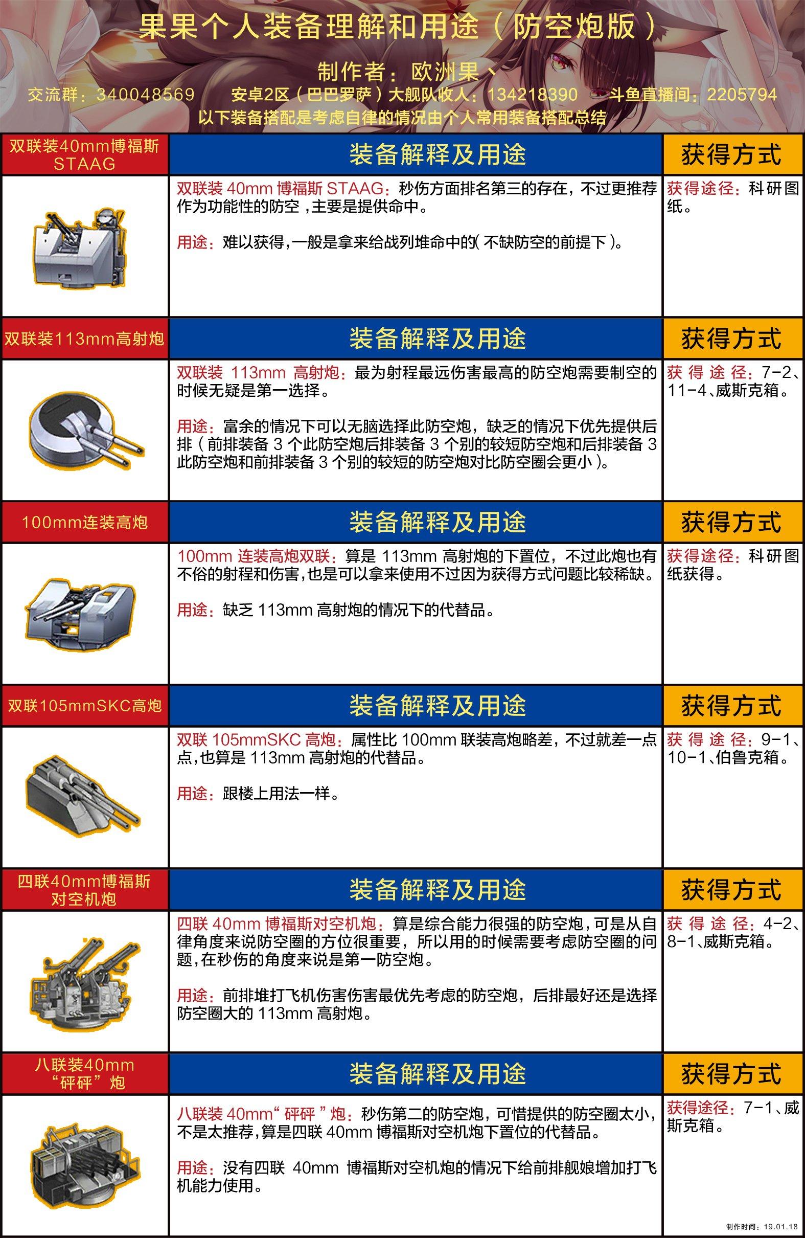 果果个人装备理解和用途(防空炮版wiki).jpg
