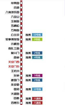 法晚记者从北京地铁了解到