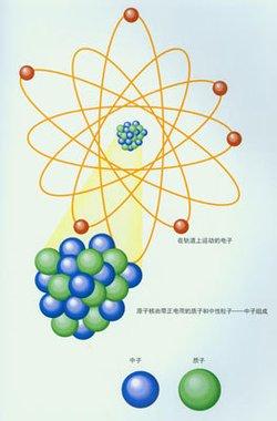铍离子结构示意图怎么画