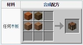 MC制作工作台2.jpg