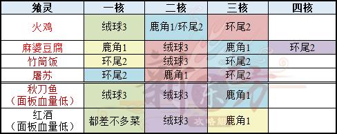 幽骸二阶段图3.png