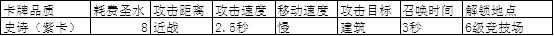 皇室战争石头人卡组浅析1.png