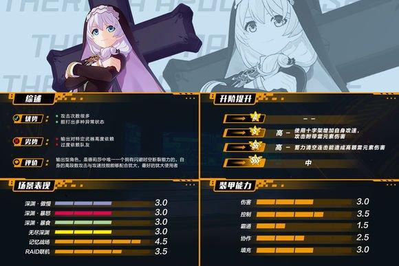 【崩坏3】2.1版本全角色图鉴-图文版(附全角色排行榜)-45.jpg