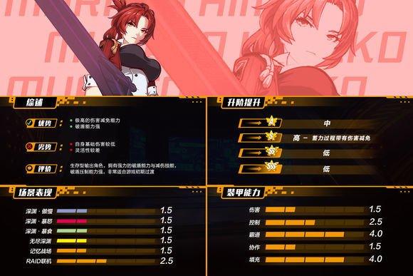 【崩坏3】2.1版本全角色图鉴-图文版(附全角色排行榜)-37.jpg