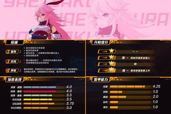 【崩坏3】2.1版本全角色图鉴-图文版(附全角色排行榜)-19.jpg