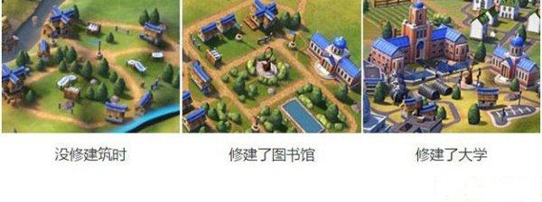 文明6城区建筑分类图文解说7.jpg