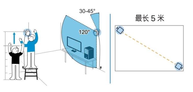 HTC Vive定位器安装教程2.jpg