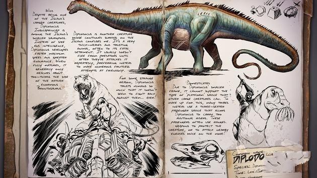 《方舟:生存进化》周年纪念版