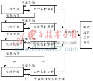 电路 电路图 电子 原理图 377_328