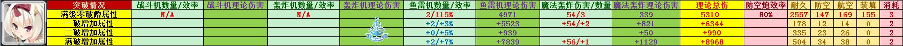 轻航-竞技神.png