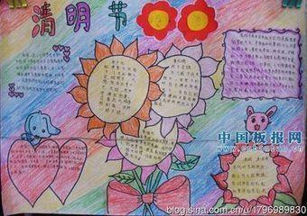 国庆节手抄报内容 中国国庆节的由来
