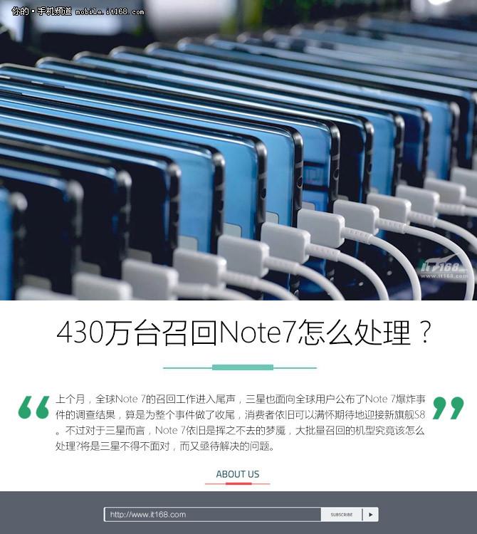 这事没完 430万台召回Note7怎么处理?