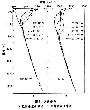 其温度的垂直分布一般呈分层结构(见海洋层结)