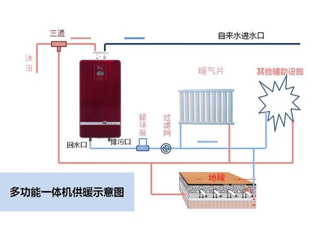 磁能热水器和普通电热水器的区别在哪里?