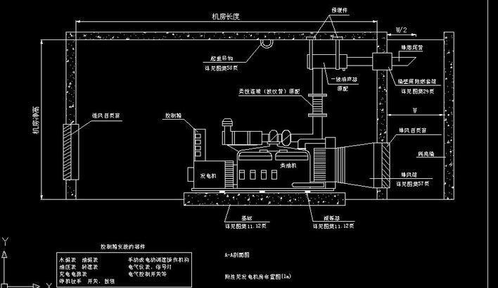 柴油机基本结构参数