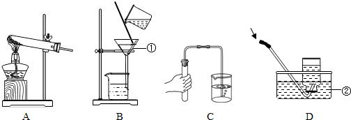 如图是化学实验中的常见示意图