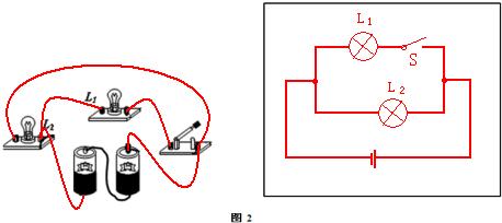 灯泡l_1和l_2用导线连接起来组成并联电路