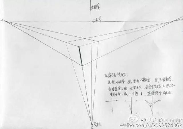2,二点透视又叫成角透视,有两个消失点,竖线与视平线垂直