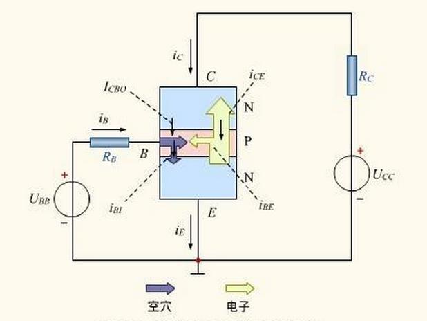 详解电路板晶体三极管的作用及原理
