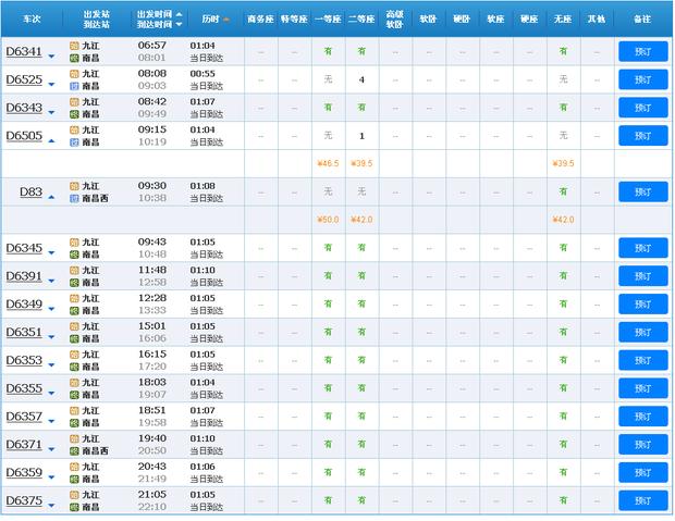 江西九江到广州高铁票多少钱?_360问答