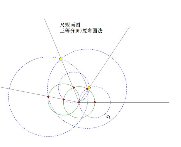 在研究「三等分角」的过程中发现了如蚌线,心脏线,圆锥曲线等