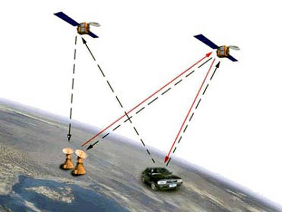 是一个中距离圆型轨道卫星导航系统,结合卫星及通讯发展的技术,利用导