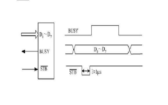 请画出该外设通过并行接口8255与8088cpu相连接的电路图,并编写