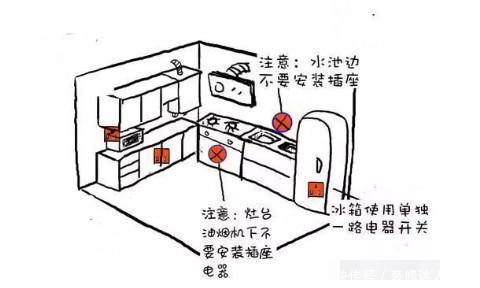 开关:安装双控照明灯开关 插座:卧室基础插座分别为床头柜两侧,空调