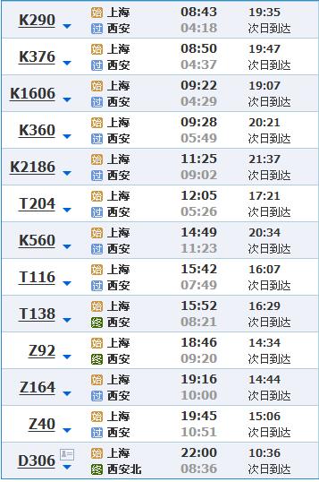 上海到西安坐火车最快要多久
