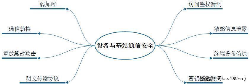 http://p8.qhimg.com/t019ee3724d673cfa35.jpg