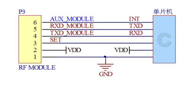 2.4g无线串口模块的aux与stm32中的什么引脚连接