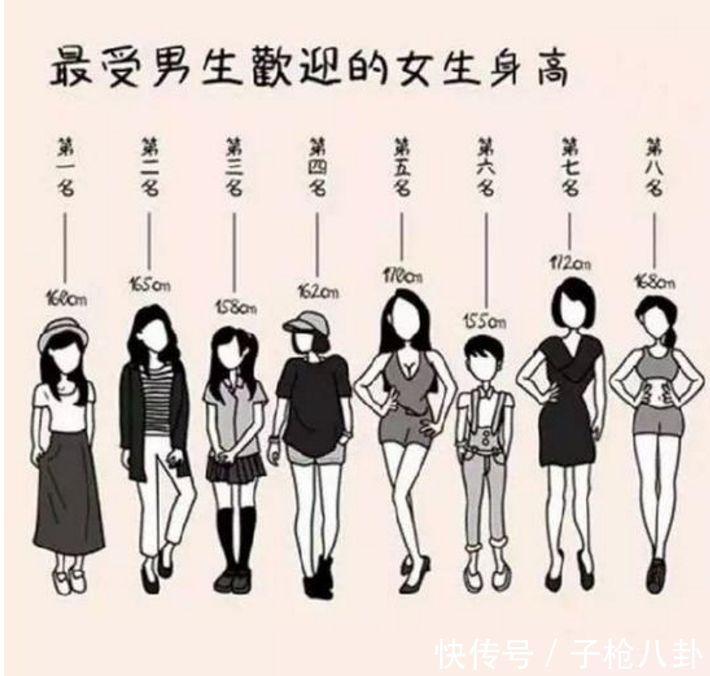 最受身高排名的图片欢迎,看看你排第几名异性鞋子儿童女生图片