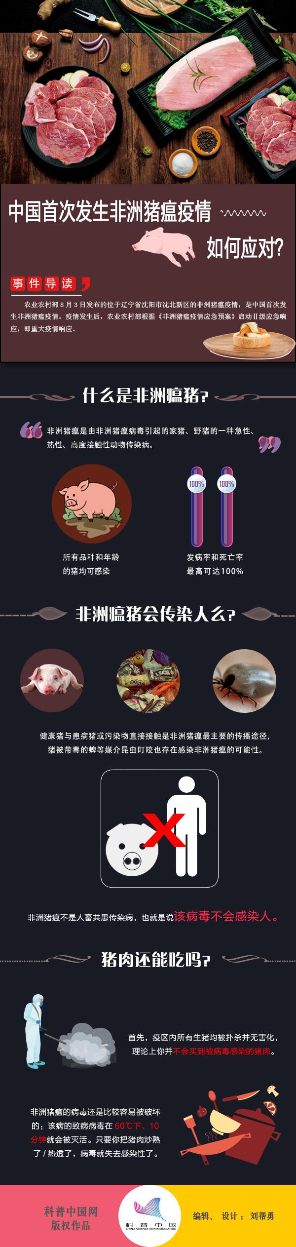 中国首次发生非洲猪瘟疫情,我们该如何应对?