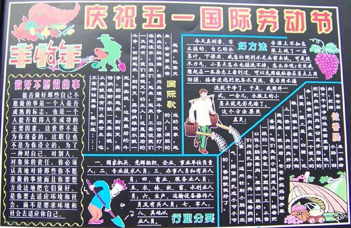 小学五一黑板报设计 图一 图二 图三 图四 新中国成立以后,中央人民