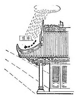 木结构柱子房屋图片