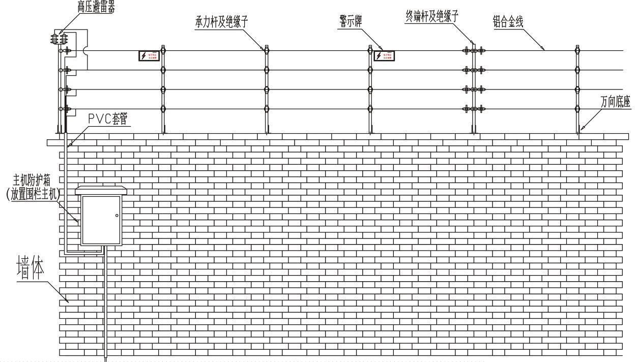 电子围栏_360百科