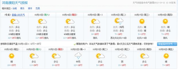赣州市宁都天气预报一周天气预报15天+