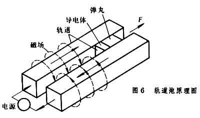 电路 电路图 电子 工程图 平面图 原理图 400_236