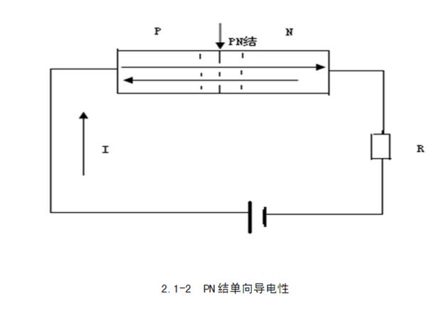 通过pn结温度传感器的研究实验说明传感器的