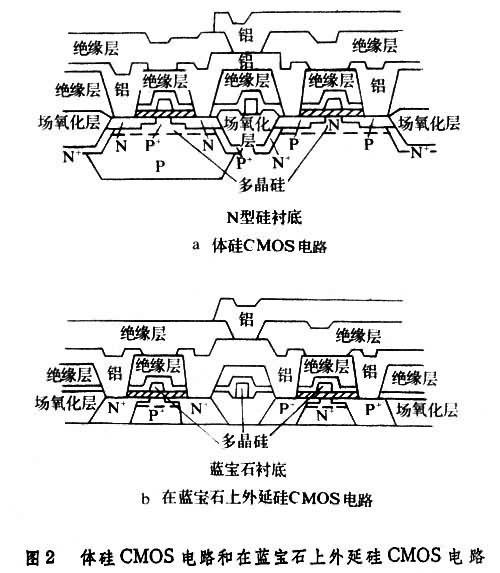 互补金属-氧化物-半导体集成电路; 金属氧化物;;