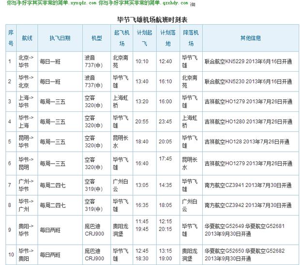 贵州省毕节市飞机场飞往哪些地方