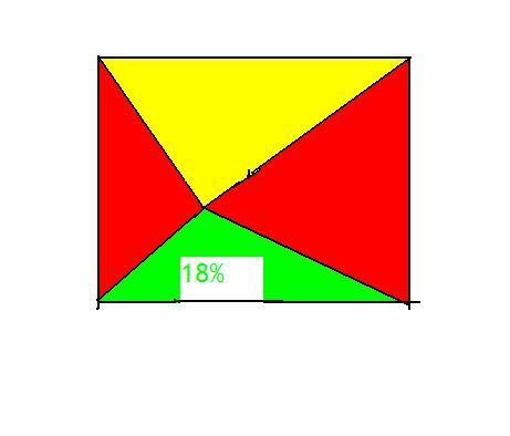 一个长方形分成4个不同的三角形