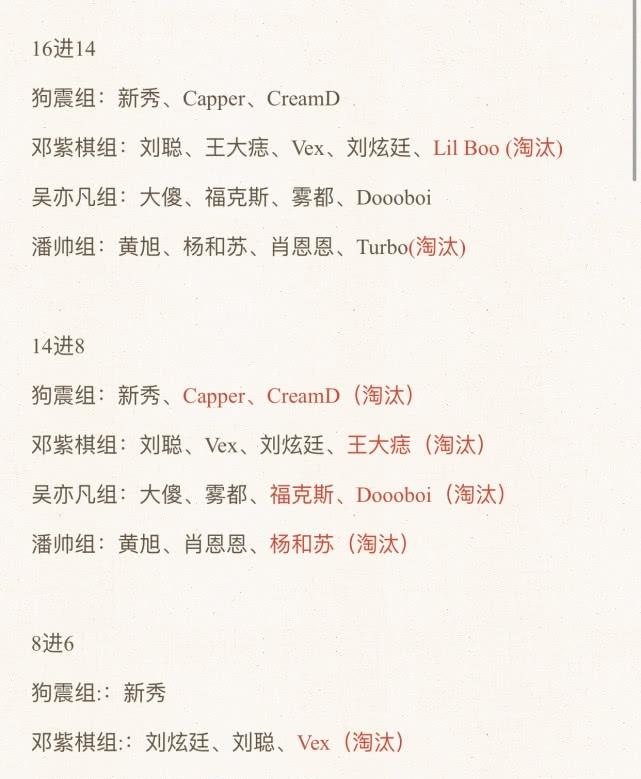 《中国新说唱》最新录制消息:这位选手同一天被连续淘汰3次!