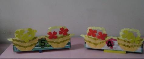 幼儿园小朋友自制小玩具的材料及方法