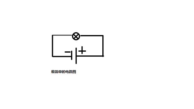 最简单的电路图如下:导线