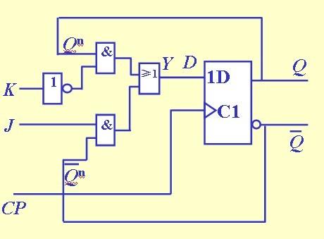 双稳态电路和rs触发器